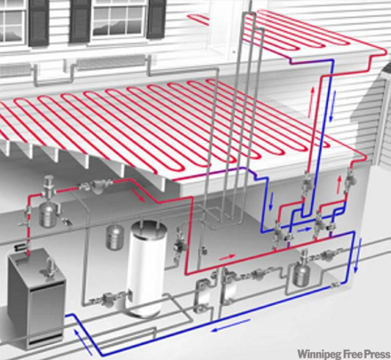 Hydronic radiant floor heating system schematic hydronic for Electric heating systems homes